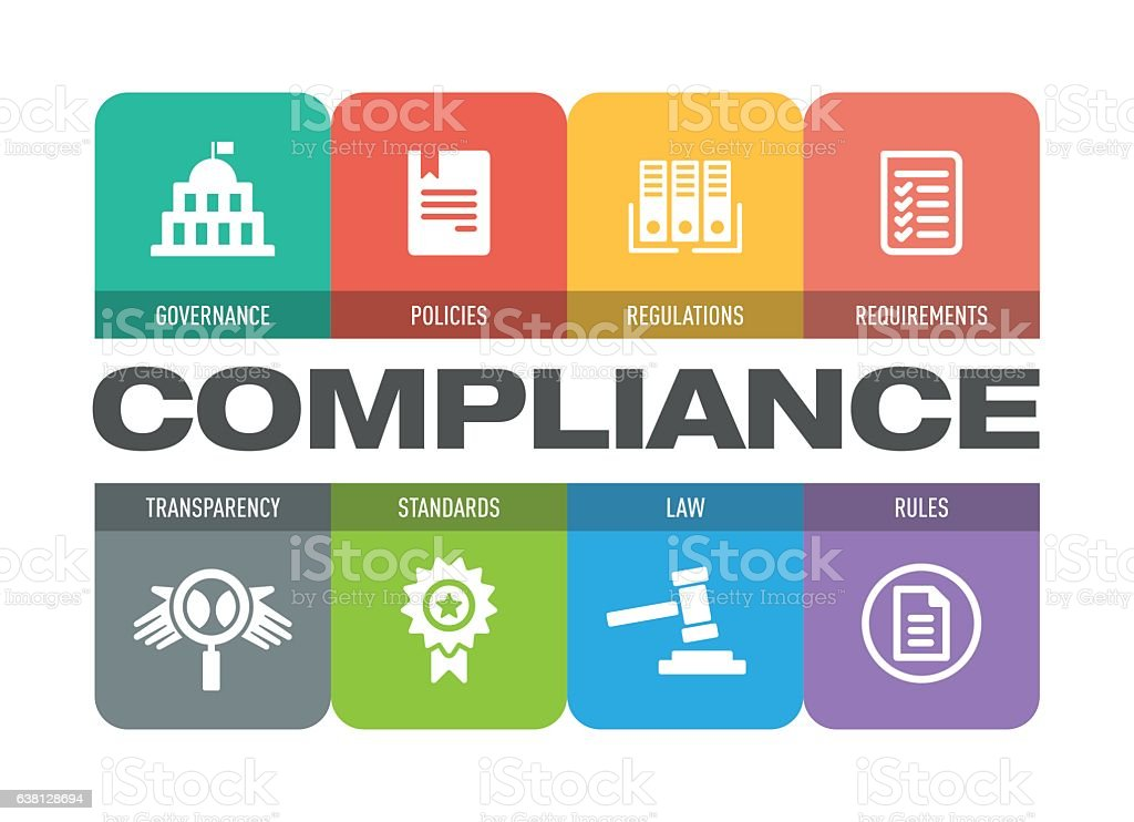 Compliance Icon Set vector art illustration