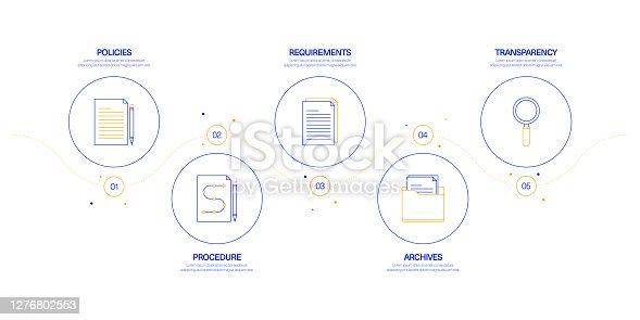 Compliance Infographic Design Concept