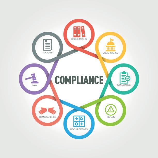 illustrazioni stock, clip art, cartoni animati e icone di tendenza di compliance infographic with 8 steps, parts, options - uniforme