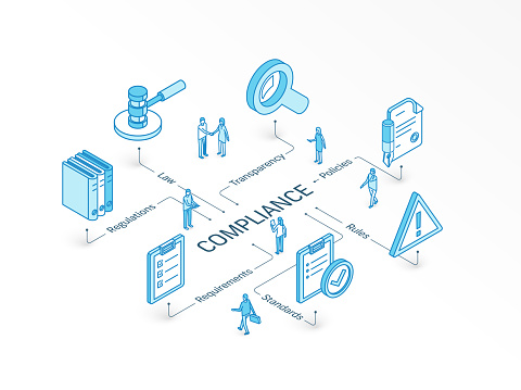 Compliance isometric concept. Connected line 3d icons. Integrated infographic design system. Rules, Standards, Law, Requirements symbols
