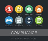 Compliance chart with keywords and icons. Flat design with long shadows.