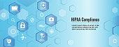 HIPPA Compliance web banner header w Medical Icon Set & text