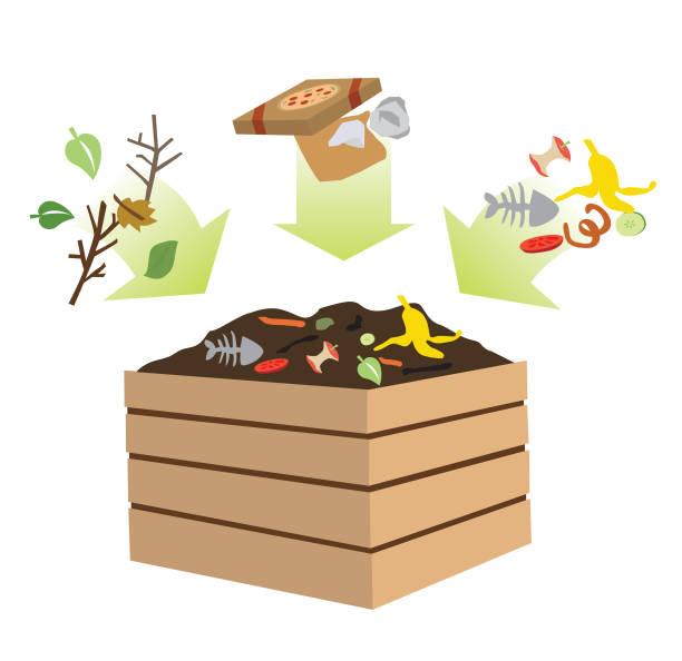 bildbanksillustrationer, clip art samt tecknat material och ikoner med komposten med organiskt material - food waste