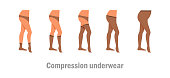 Compression underwear. Vector. Cartoon. Isolated art on white background Flat