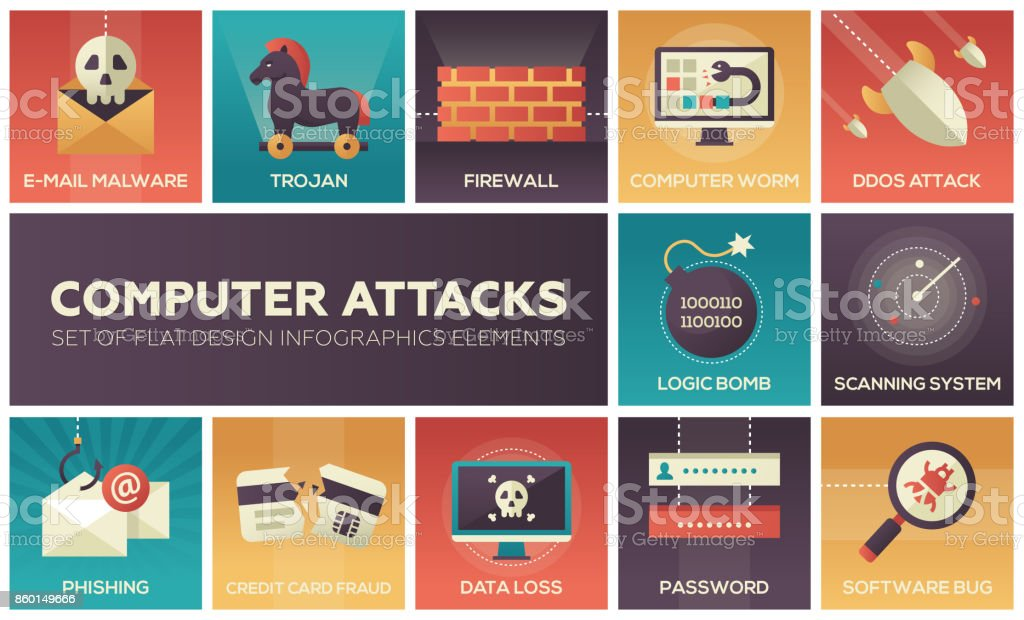 Computer attacts - set of flat design infographics elements vector art illustration