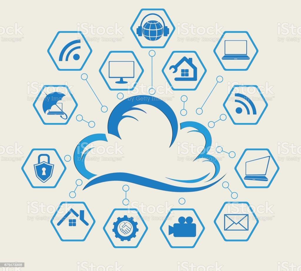 電腦與互聯網的屬性的雲 免版稅 電腦與互聯網的屬性的雲 向量插圖及更多 互聯網 圖片