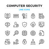 Computer security line icons set. Modern outline elements, graphic design concepts. Stroke, linear style. Simple symbols collection. Vector line icons