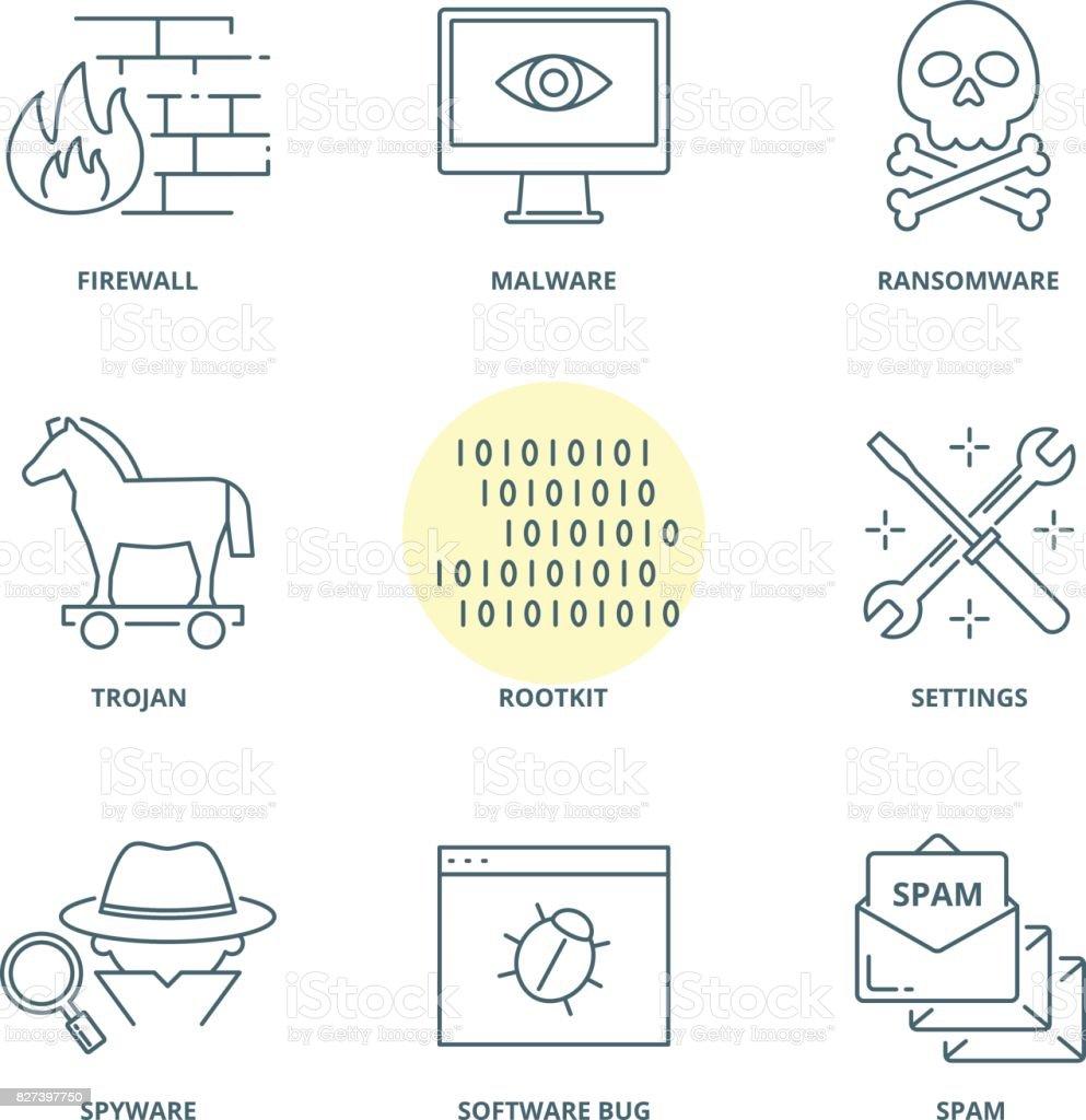 Ilustración de Virus Informáticos Ataques Cibernéticos Piratería Los ...