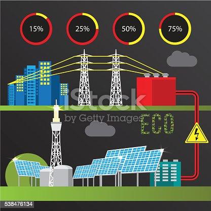 Ilustrao de concentrado usina de energia solar moda infogrficos e ilustrao de concentrado usina de energia solar moda infogrficos e mais banco de imagens de arquitetura 538476134 istock ccuart Gallery