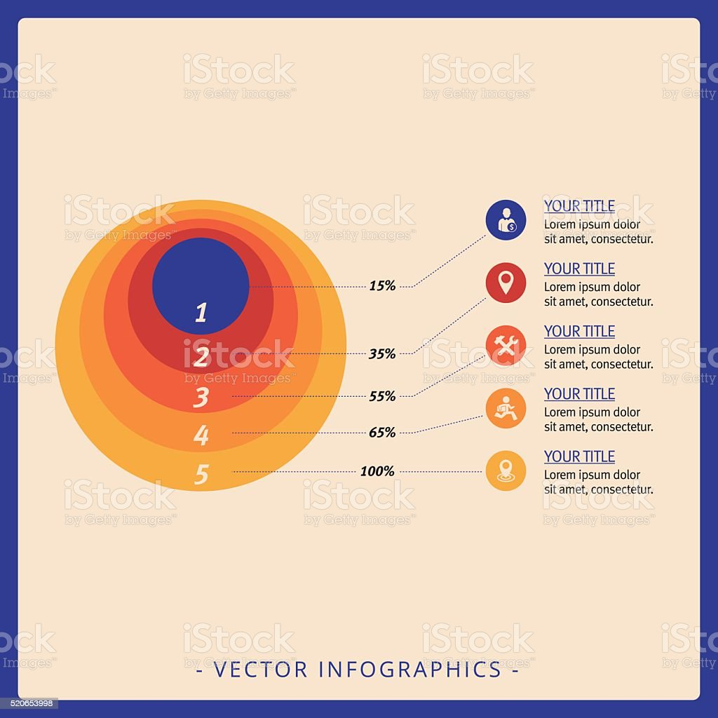 Concentric circles diagram template stock vector art 520653998 concentric circles diagram template royalty free stock vector art pooptronica Choice Image
