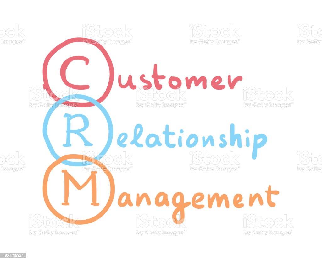 Acronym of relationship