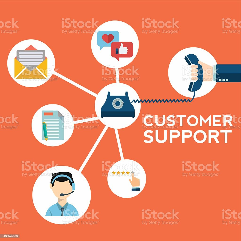 Concept icons of contact us support help desk phone call vector art illustration