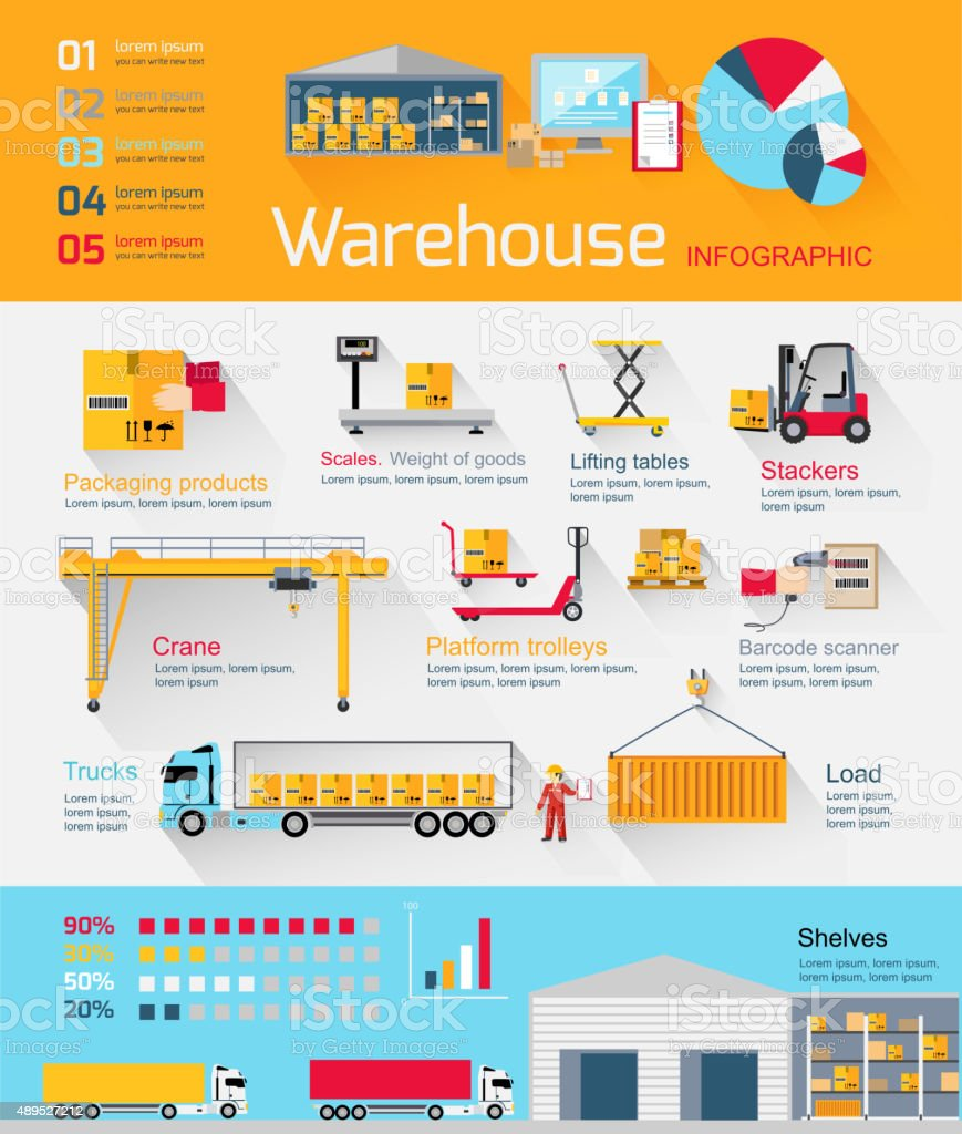Concept Infographics Equipment Warehouse vector art illustration