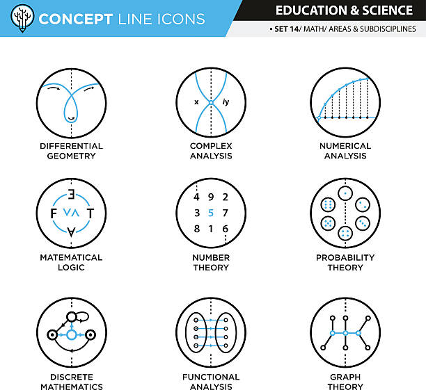 Best Learning Curve Illustrations, Royalty-Free Vector