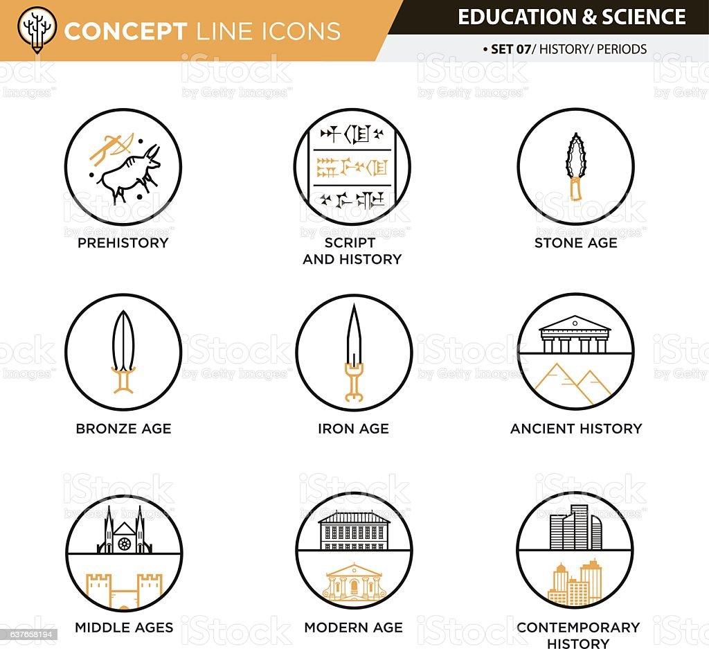 Concept Line Icons Set 7 History vector art illustration