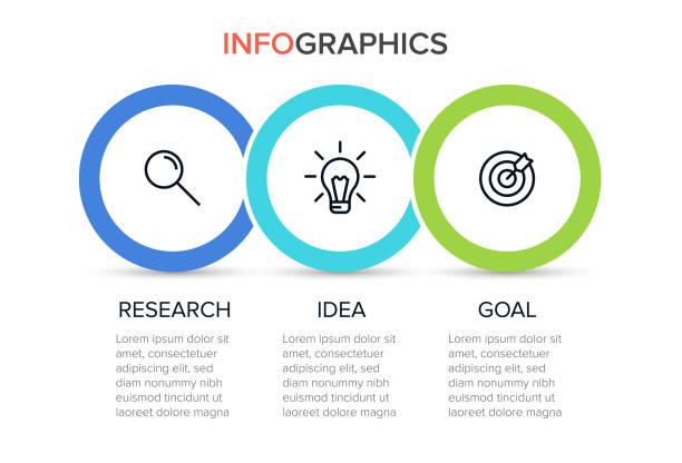 concept of arrow business model with 3 successive steps. three colorful elements. timeline design for brochure, presentation. infographic design layout. - infografiki stock illustrations