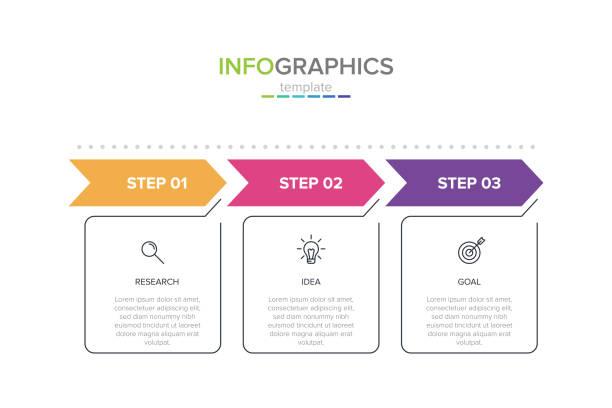 stockillustraties, clipart, cartoons en iconen met concept van arrow business model met 3 opeenvolgende stappen. driekleur rijke rechthoekige elementen. timeline ontwerp voor brochure, presentatie. infographic ontwerp lay-out. - infographic