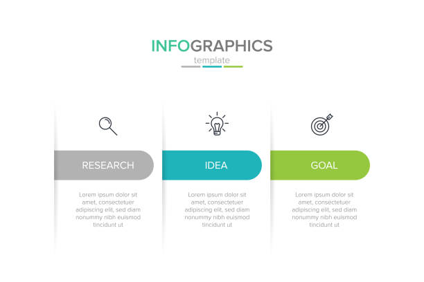 concept of arrow business model with 3 successive steps. three colorful rectangular elements. timeline design for brochure, presentation. infographic design layout. - infographic stock illustrations