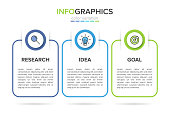 Concept of arrow business model with 3 successive steps. Three colorful rectangular elements. Timeline design for brochure, presentation. Infographic design layout.