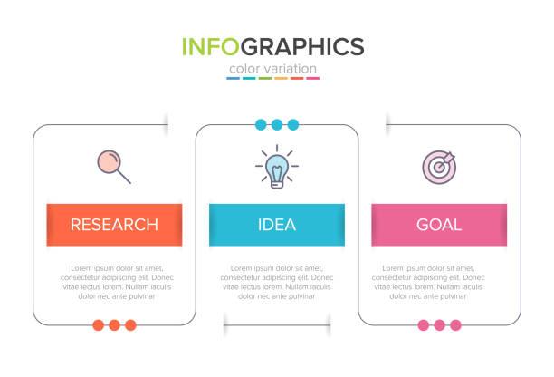 ilustrações, clipart, desenhos animados e ícones de conceito de modelo de negócio de seta com 3 passos consecutivos. três elementos gráficos coloridos. design da linha do tempo para folheto, apresentação. layout de design infográfico. - infographic