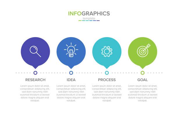 konzept des pfeil-geschäftsmodells mit 4 aufeinanderfolgenden schritten. vier bunte rechteckige elemente. zeitleistendesign für broschüre, präsentation. infografik-design-layout. - infografiken stock-grafiken, -clipart, -cartoons und -symbole