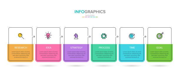 箭頭商業模式的概念,具有6個連續步驟。六個五顏六色的矩形元素。摺頁冊、演示的時間軸設計。資訊圖形設計佈局。 - infographics 幅插畫檔、美工圖案、卡通及圖標