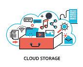 Concept of cloud computing storage