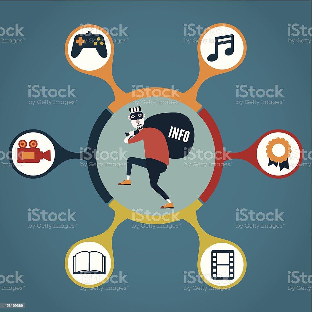 Concept of copyright infringement vector art illustration