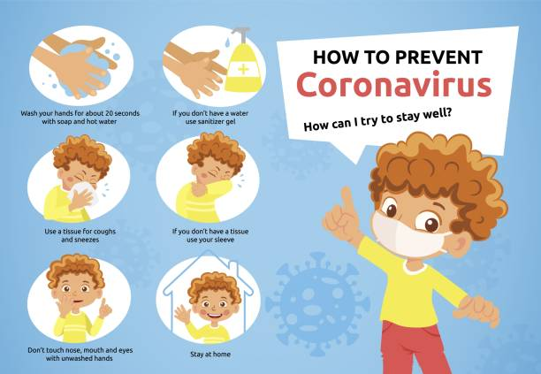 illustrations, cliparts, dessins animés et icônes de concept de l'illustration vectorielle de quarantaine de coronavirus. infographie pour enfants avec des icônes et du texte - masque enfant
