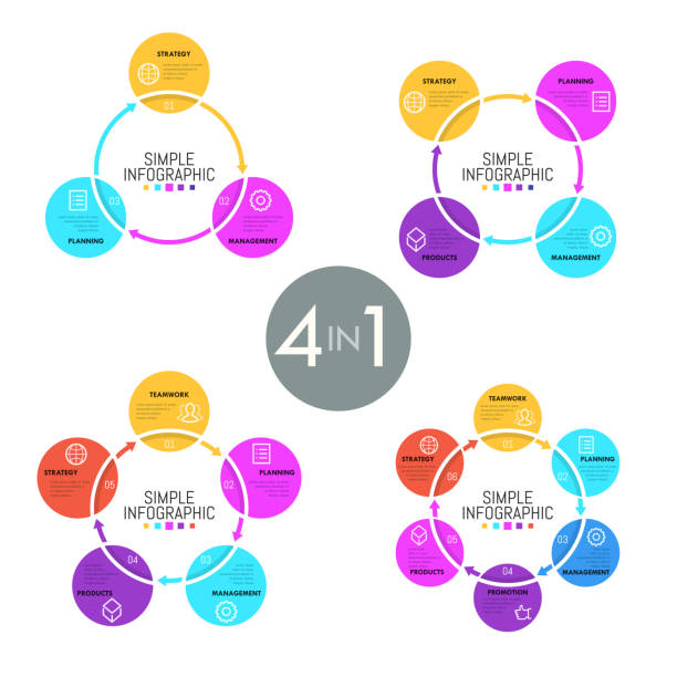 Concept of cyclic business process Collection of ring-like diagrams with colorful flat round elements, thin line icons and text boxes. Concept of cyclic business process. Simple infographic design template. Vector illustration. five people stock illustrations