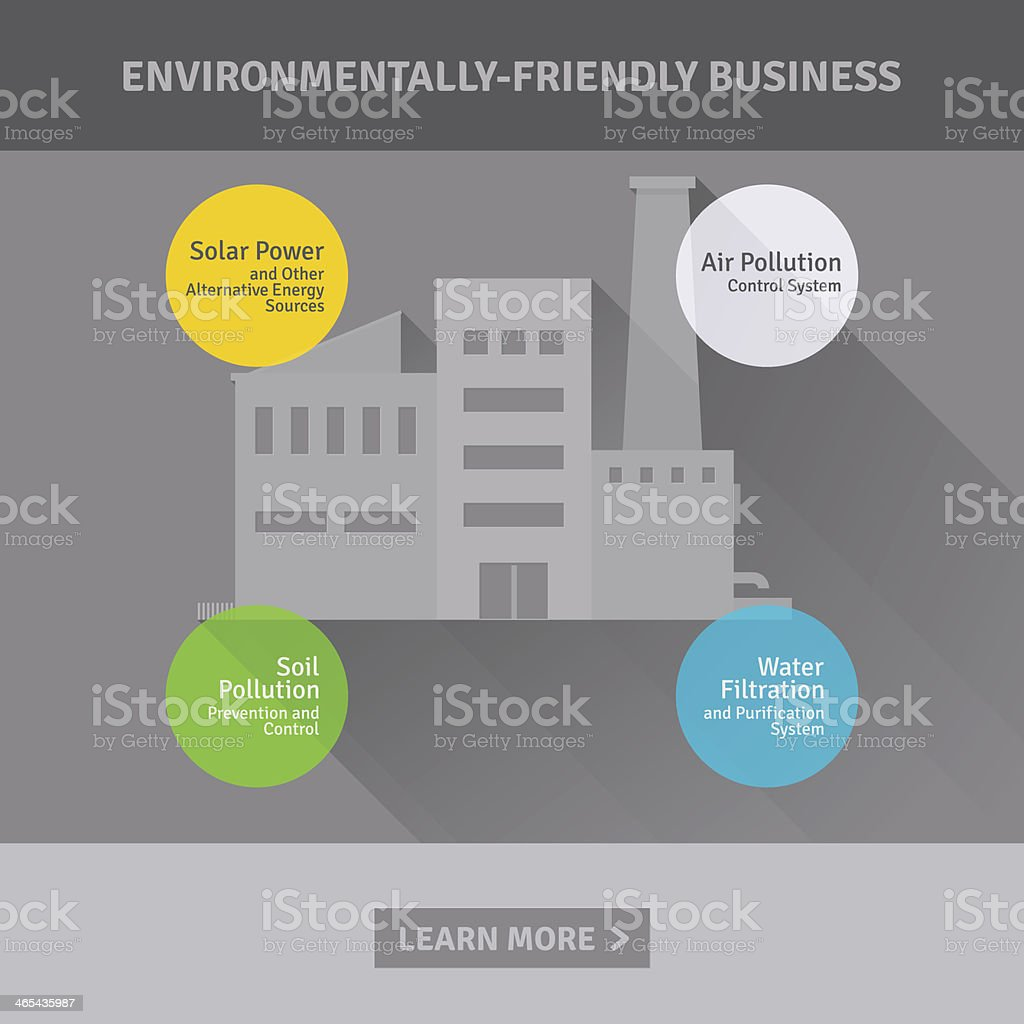 Concept of environmentally-friendly industrial factory royalty-free concept of environmentallyfriendly industrial factory stock vector art & more images of backgrounds