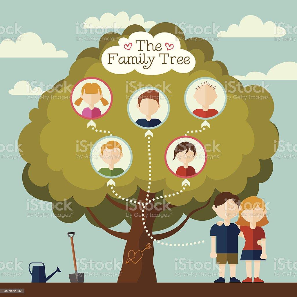 Ilustración de Concepto De árbol Familiar Con Pareja En Avatars ...
