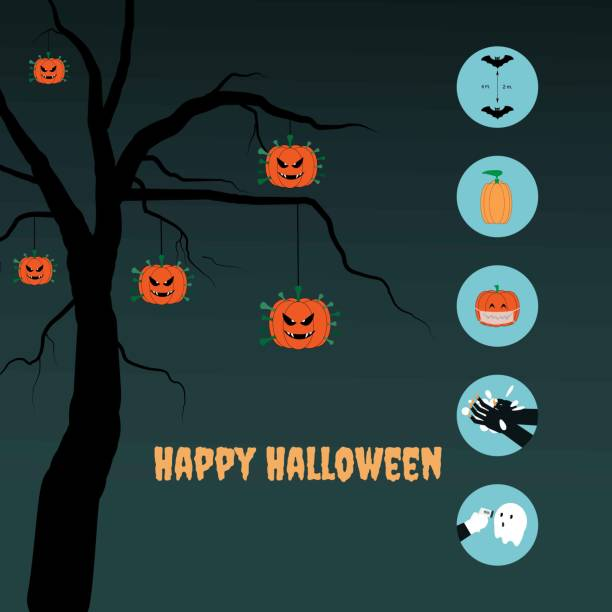 Concept of happy halloween and new normal in coronavirus pandemic. Concept of happy halloween and new normal in coronavirus pandemic. Hand wash, alcohol gel, face mask, social distancing, and temperature check halloween covid stock illustrations