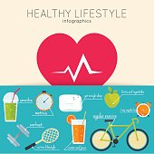 Concept of healthy lifestyle infographics. Icons for web: fitnes