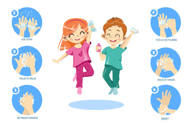 ilustrações de stock, clip art, desenhos animados e ícones de concept of kids personal hygiene. infographic icons with rules showing how to wash hands properly. happy children boy and girl washing their hands with soap. cartoon flat style. vector illustration - covid hair