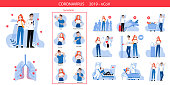 Concept Of Risk Of Infection, Symptoms, Precautionary Measures For Avoidance Viruses Infection. Coronavirus Infographic With Prevention Posters . Cartoon Linear Outline Flat Vector Illustrations Set.