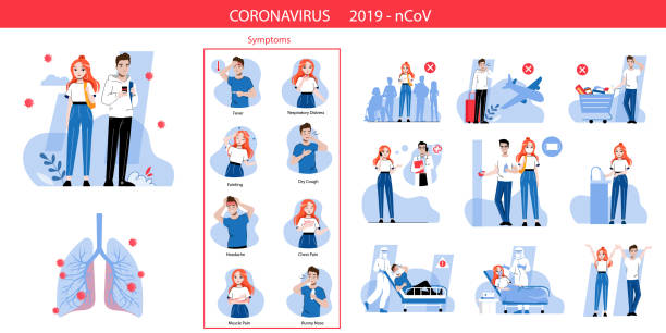 concept of risk of infection, symptoms, precautionary measures for avoidance viruses infection. coronavirus infographic with prevention posters . cartoon linear outline flat vector illustrations set - symptom stock illustrations