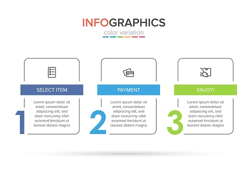 Concept of shopping process with 3 successive steps. Three colorful graphic elements. Timeline design for brochure, presentation, web site. Infographic design layout