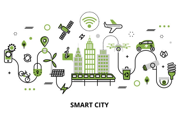 Concept of smart city, technologies of future Modern flat line design, concept of smart city, technologies of future and urban innovations, for graphic and web design environmental issues stock illustrations