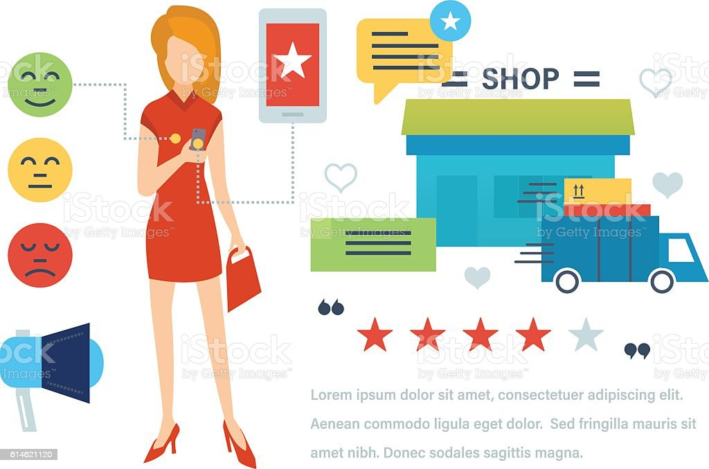 Online shopping feedback