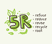 Zero waste ecological concept words 5R concept reduce, reuse, recycle, root, refuseand. Sustainable development concept. Doodle vector illustration isolated