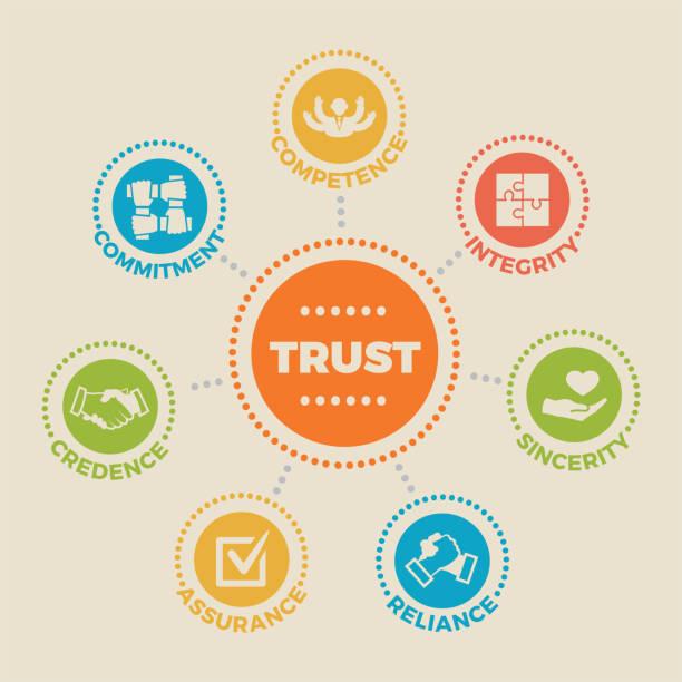 vertrauen. konzept mit symbolen und zeichen - trust stock-grafiken, -clipart, -cartoons und -symbole