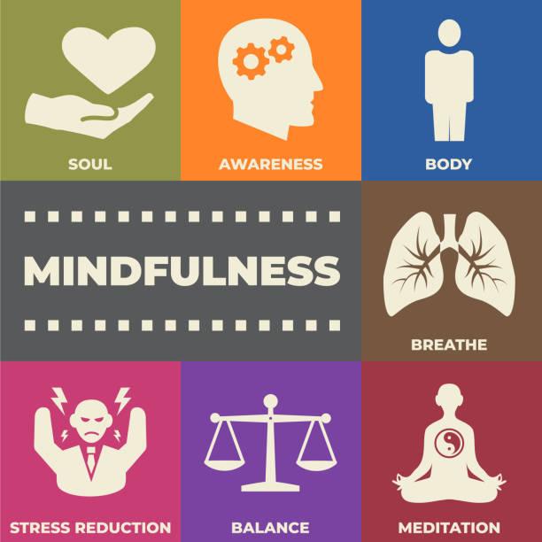 아이콘과 표지판이 있는 마음 챙김 개념 - mindfulness stock illustrations