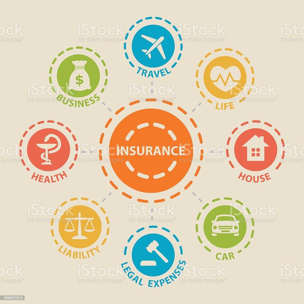 INSURANCE Concept with icons insurance concept with icons - stockowe grafiki wektorowe i więcej obrazów agent ubezpieczeniowy royalty-free