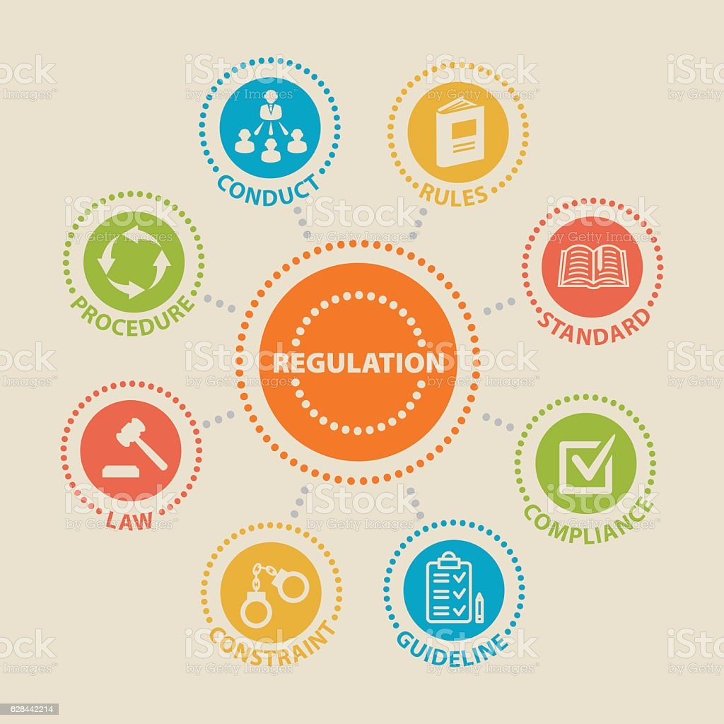 REGULATION. Concept with icons. vector art illustration
