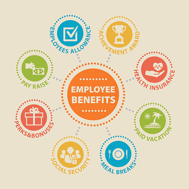 EMPLOYEE BENEFITS Concept with icons vector art illustration