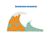 Concepts of second wave coronavirus pandemic outbreak.
