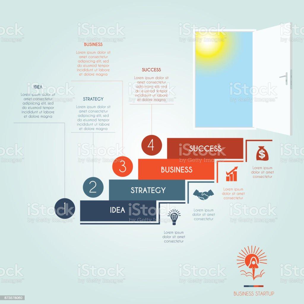Ilustración de Infografía Conceptual Pasos Por Escalera A La Puerta ...