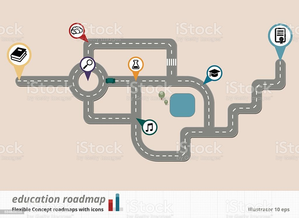 Konzeptionelle Straßenkarte Design, Bildung und – Vektorgrafik