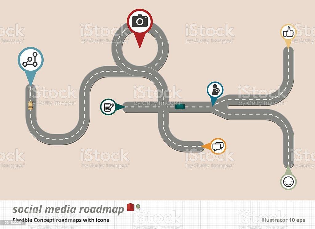 Conceptual Road Map Design, Social Media vector art illustration